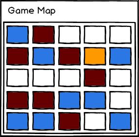 Proponowany wygląd mapy z której korzystają kapitanowie.